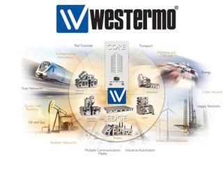 Westermo Teleindustri