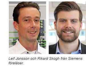 Leif Jonsson och Rikard Skogh